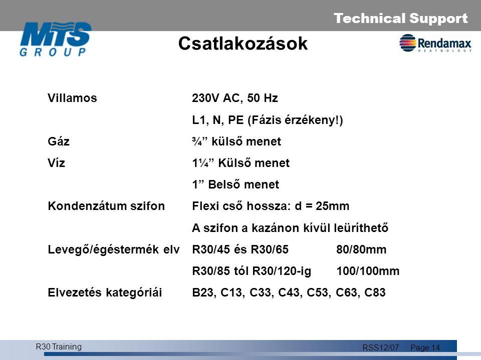 Csatlakozások Villamos 230V AC, 50 Hz L1, N, PE (Fázis érzékeny!)
