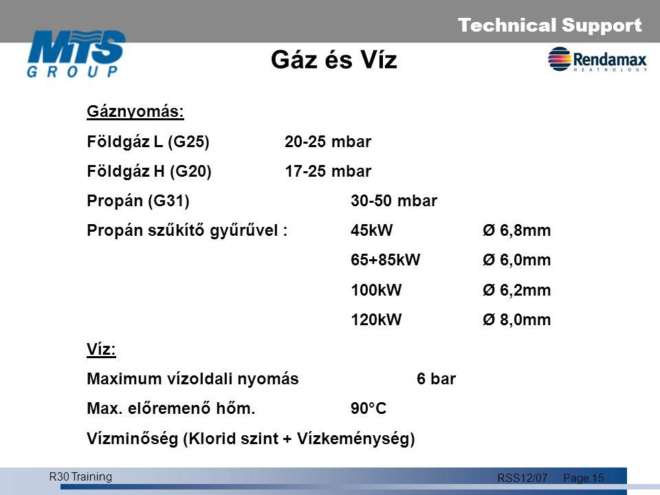 Gáz és Víz Gáznyomás: Földgáz L (G25) 20-25 mbar