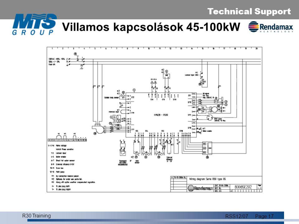Villamos kapcsolások 45-100kW