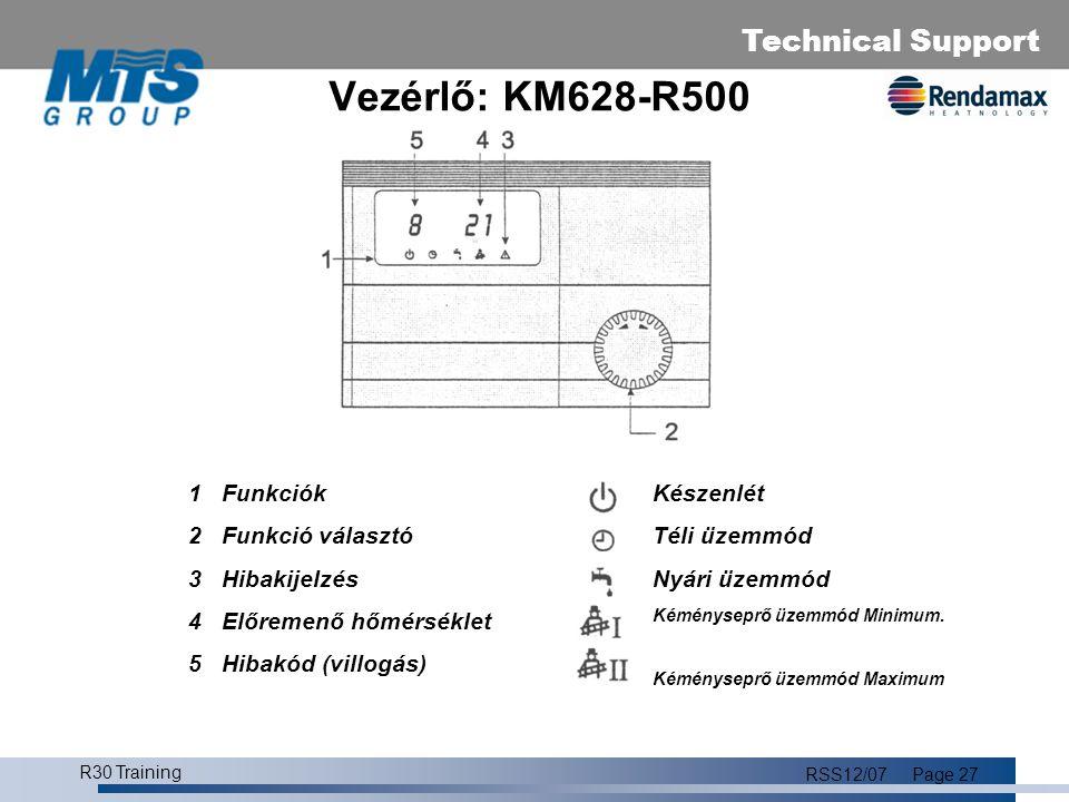 Vezérlő: KM628-R500 1 Funkciók 2 Funkció választó 3 Hibakijelzés