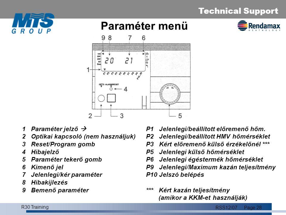 Paraméter menü 1 Paraméter jelző  2 Optikai kapcsoló (nem használjuk)