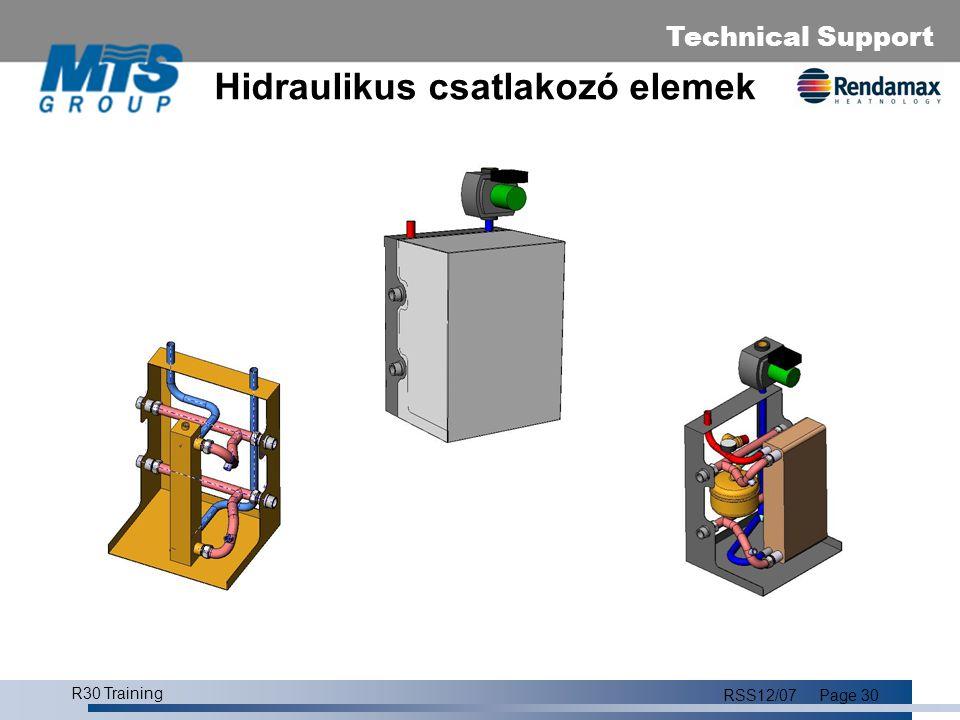 Hidraulikus csatlakozó elemek