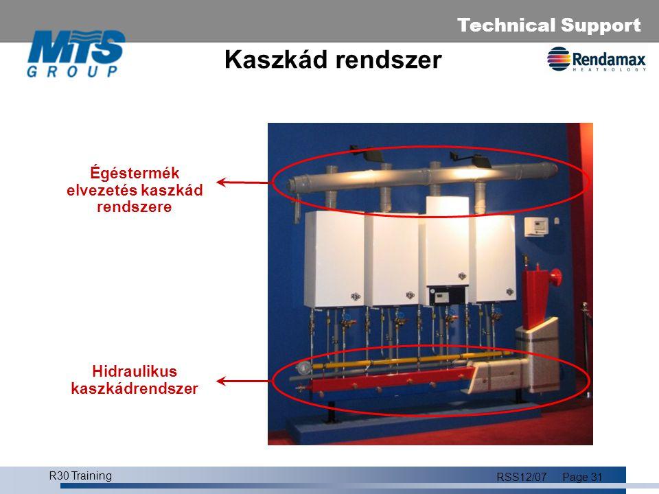 Égéstermék elvezetés kaszkád rendszere Hidraulikus kaszkádrendszer