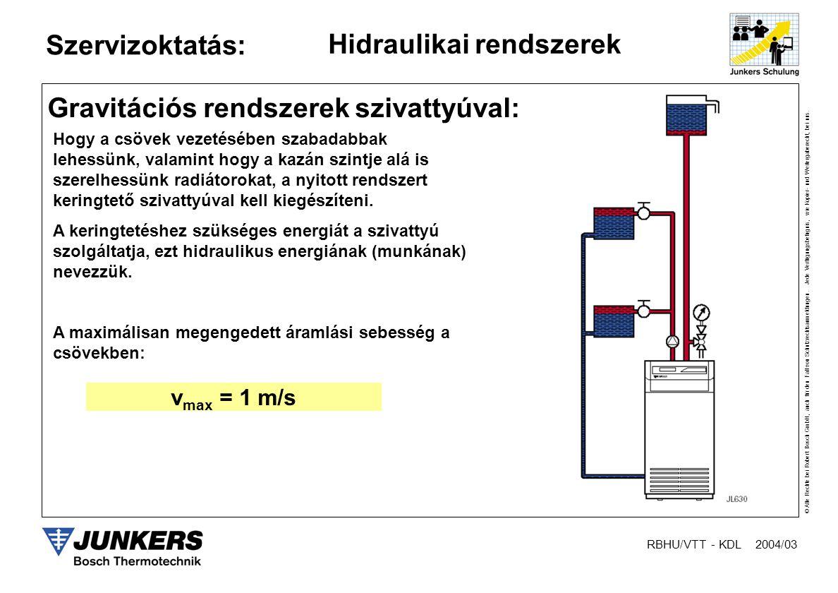 Hidraulikai rendszerek