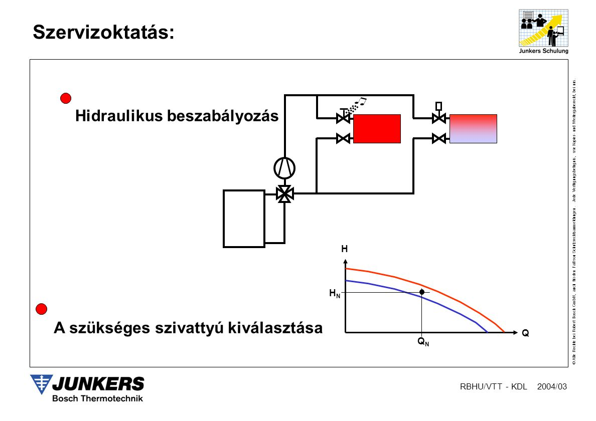 Hidraulikus beszabályozás