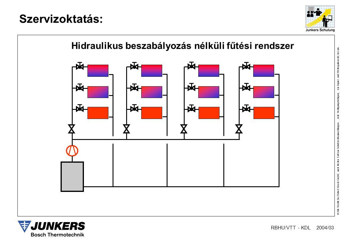 Hidraulikus beszabályozás nélküli fűtési rendszer