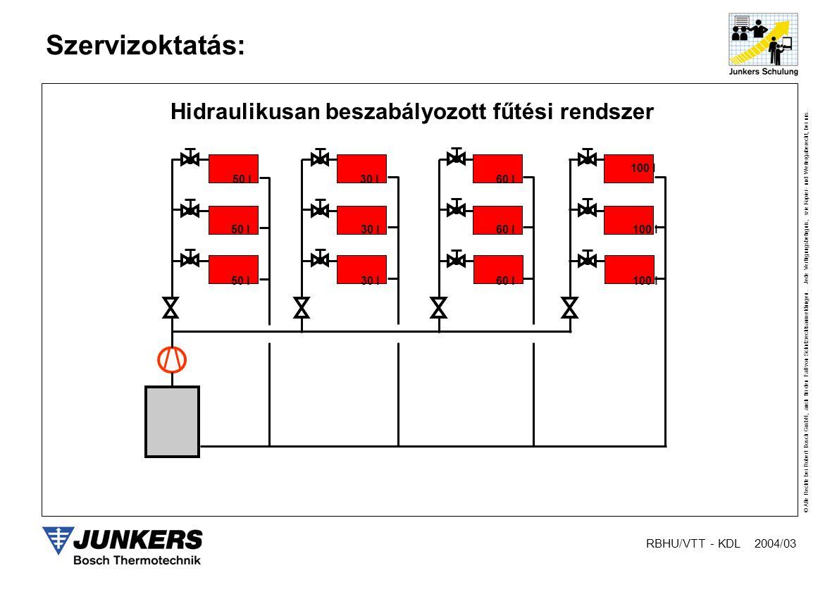 Hidraulikusan beszabályozott fűtési rendszer