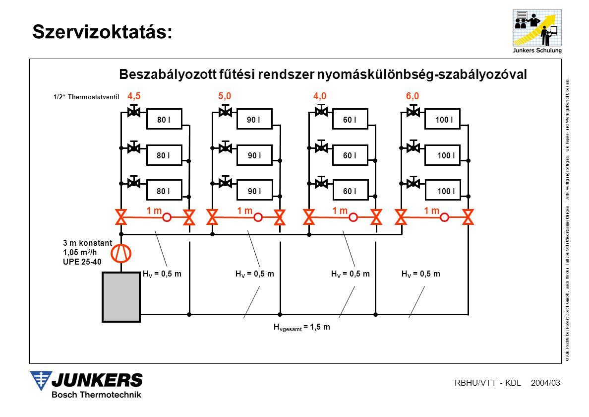 Beszabályozott fűtési rendszer nyomáskülönbség-szabályozóval