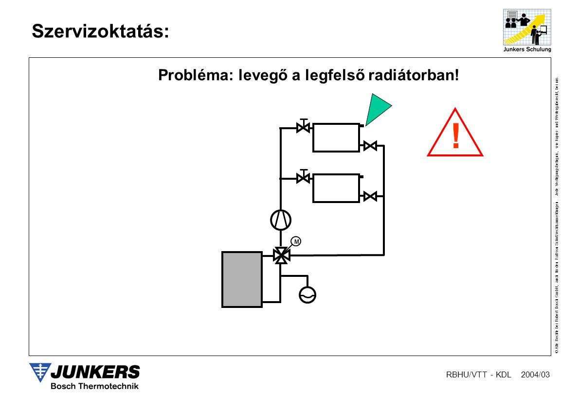 ! Probléma: levegő a legfelső radiátorban!