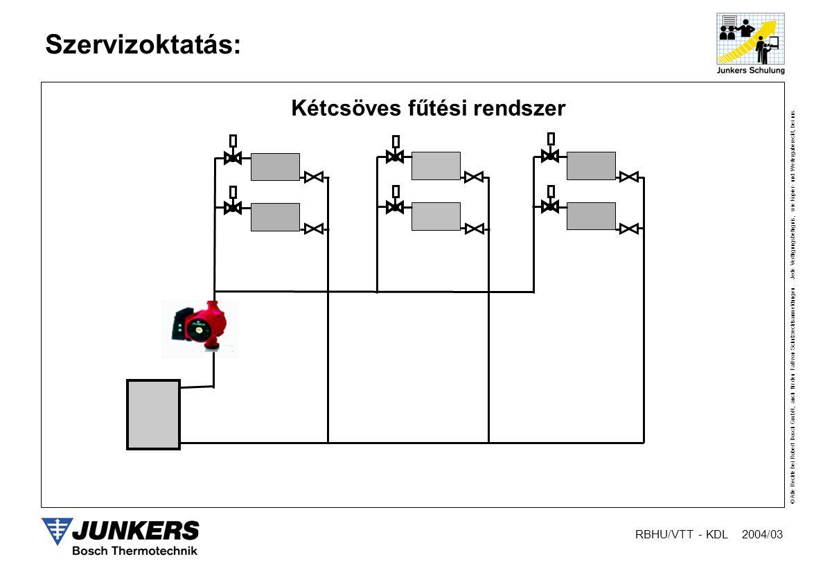 Kétcsöves fűtési rendszer