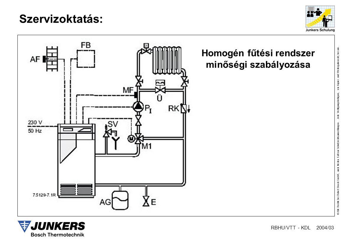 Homogén fűtési rendszer minőségi szabályozása