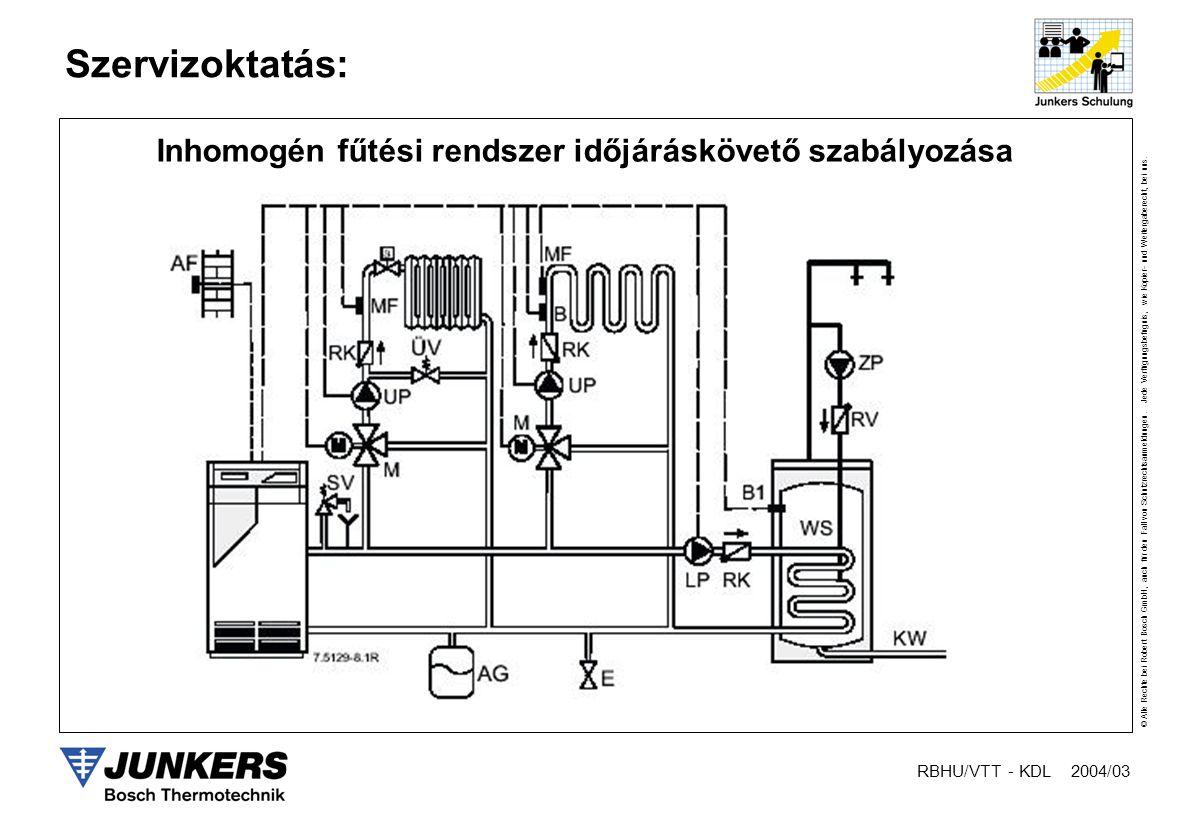 Inhomogén fűtési rendszer időjáráskövető szabályozása