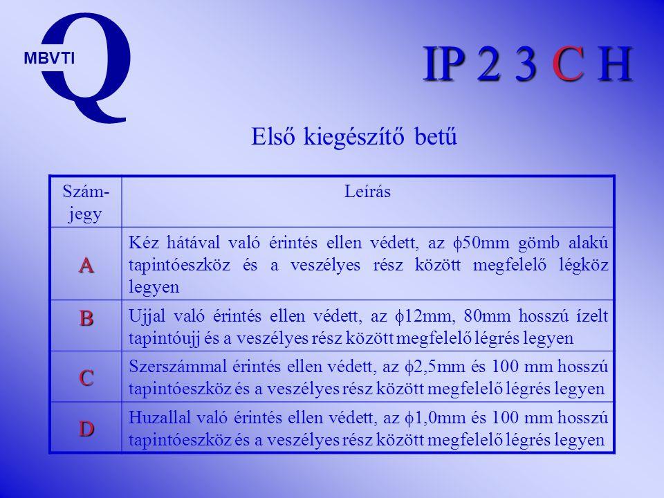 Q IP 2 3 C H Első kiegészítő betű A B C D Szám-jegy Leírás