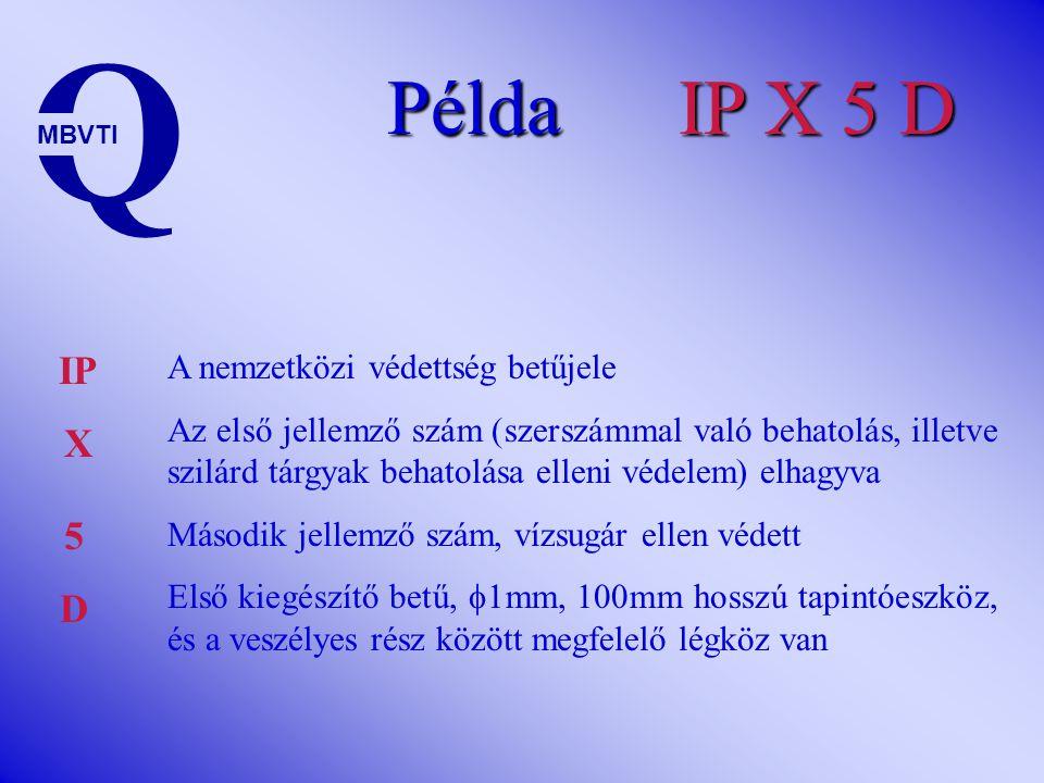 Q Példa IP X 5 D IP X 5 D A nemzetközi védettség betűjele