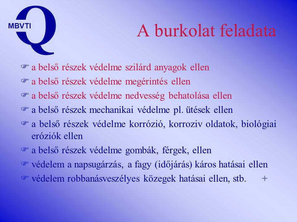 Q A burkolat feladata a belső részek védelme szilárd anyagok ellen