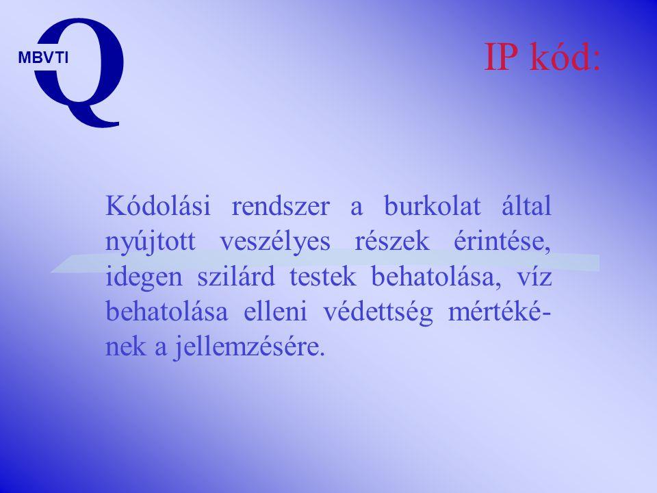 Q IP kód: MBVTI.
