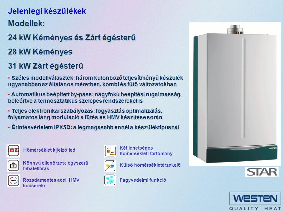 24 kW Kéményes és Zárt égésterű 28 kW Kéményes 31 kW Zárt égésterű