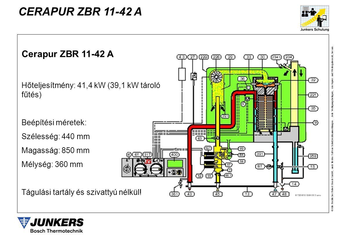 CERAPUR ZBR 11-42 A Cerapur ZBR 11-42 A