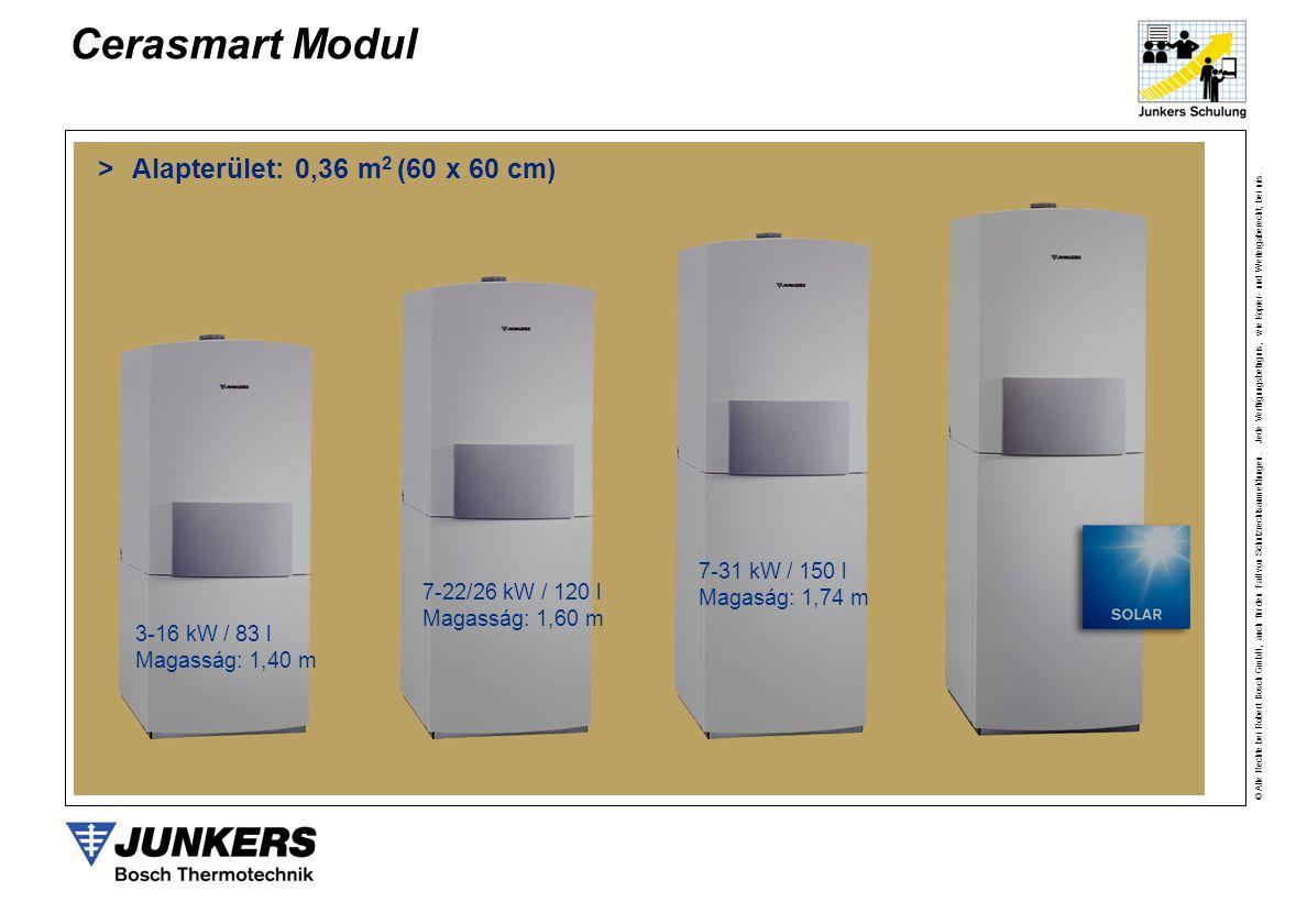 Cerasmart Modul > Alapterület: 0,36 m2 (60 x 60 cm) 7-31 kW / 150 l