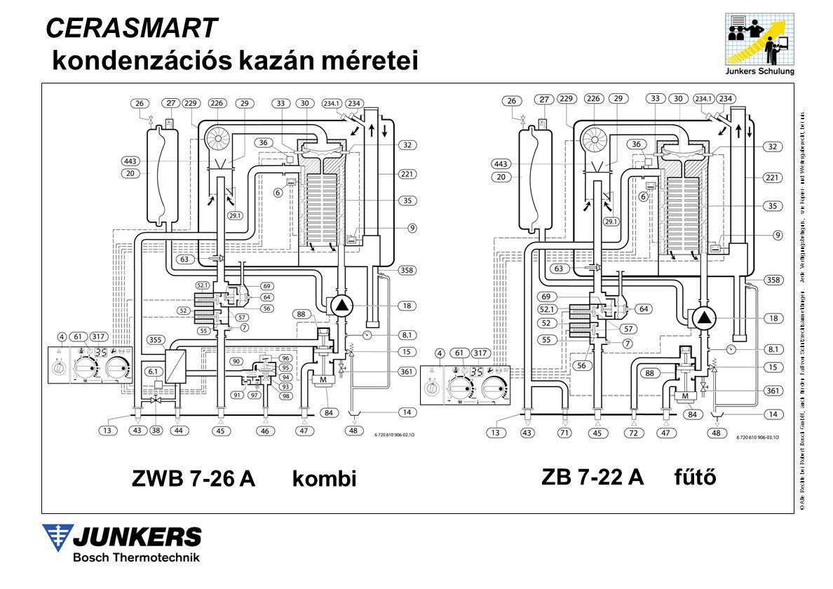 CERASMART kondenzációs kazán méretei