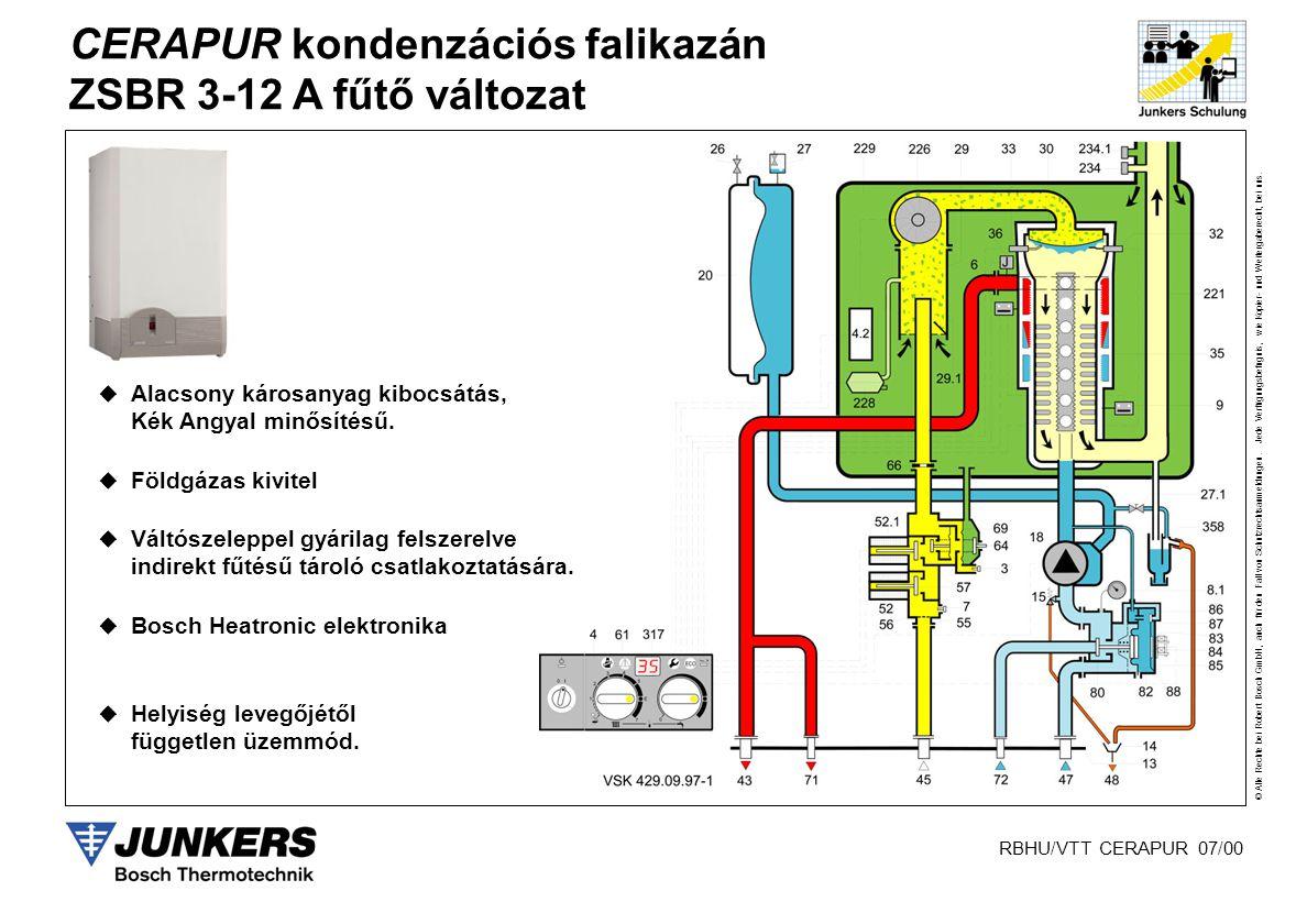 CERAPUR kondenzációs falikazán ZSBR 3-12 A fűtő változat