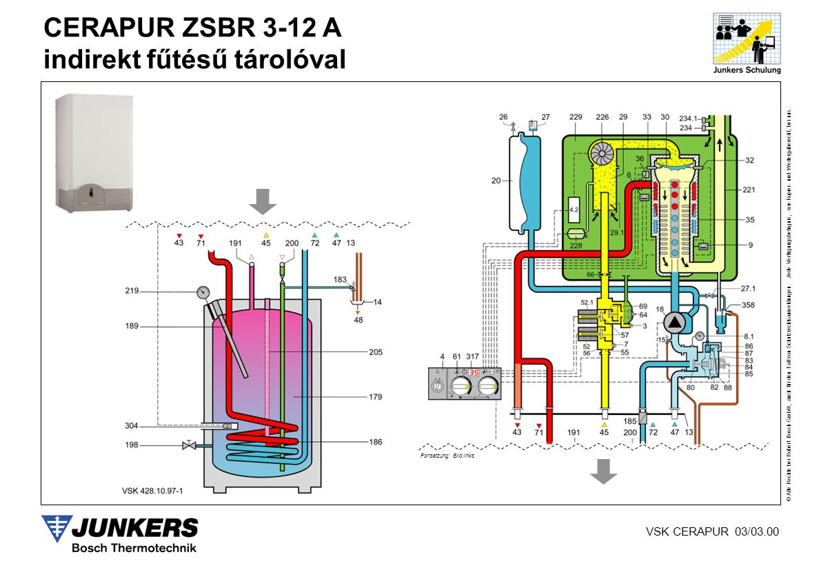 CERAPUR ZSBR 3-12 A indirekt fűtésű tárolóval