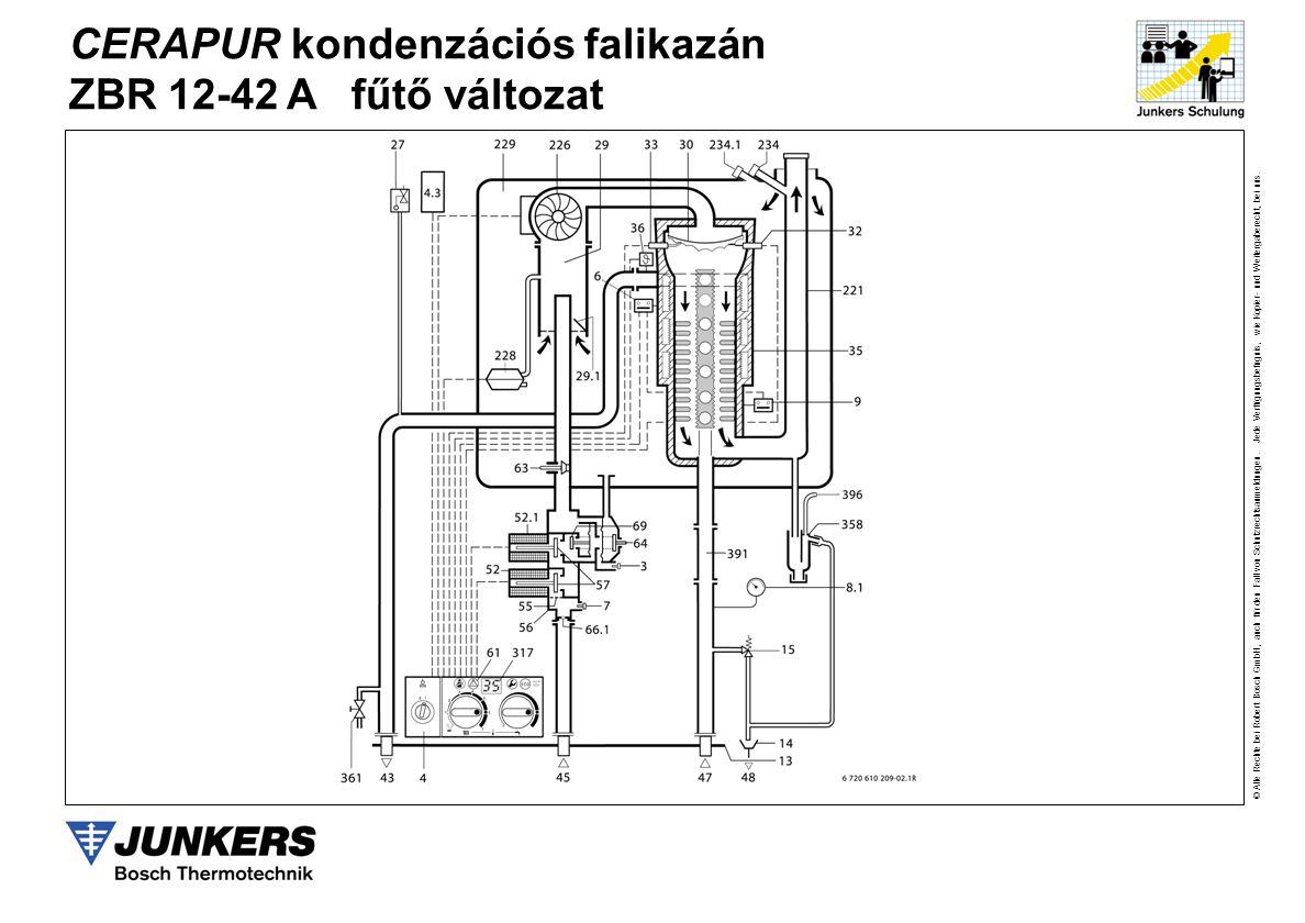 CERAPUR kondenzációs falikazán ZBR 12-42 A fűtő változat