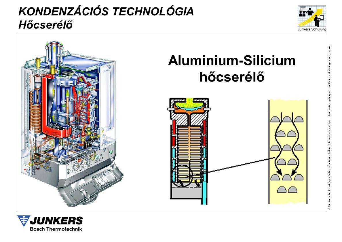 Aluminium-Silicium hőcserélő