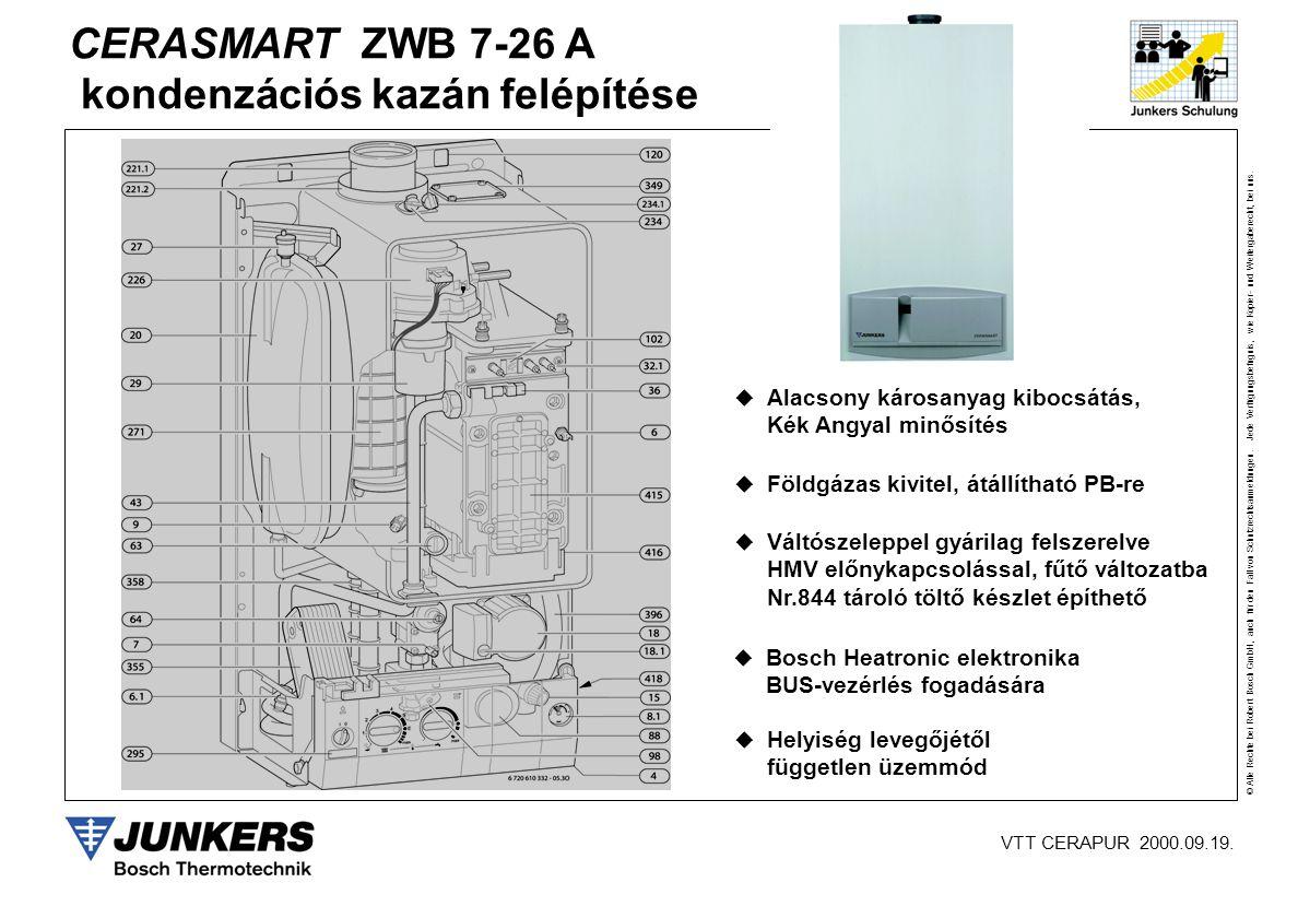 CERASMART ZWB 7-26 A kondenzációs kazán felépítése