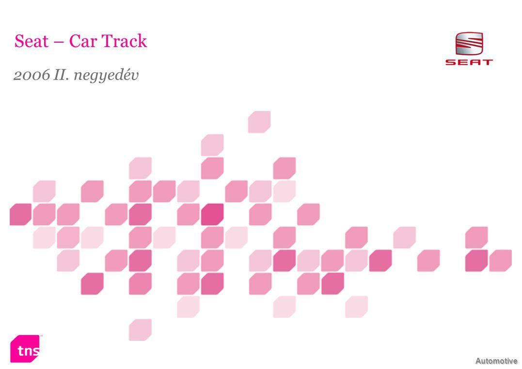 Seat – Car Track 2006 II. negyedév