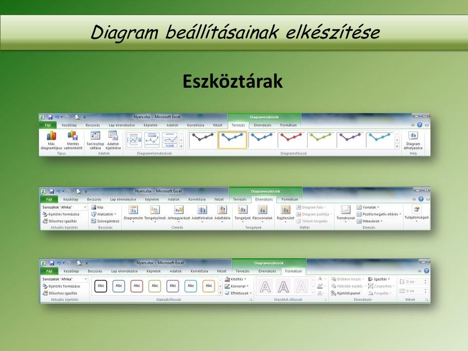 Diagram beállításainak elkészítése