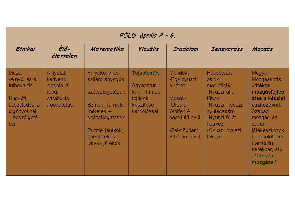 FÖLD április 2 – 6. Etnikai Élő-élettelen Matematika Vizuális Irodalom