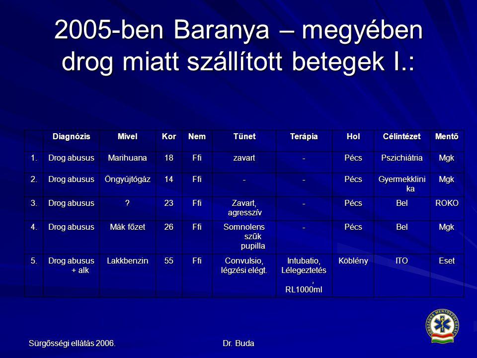 2005-ben Baranya – megyében drog miatt szállított betegek I.: