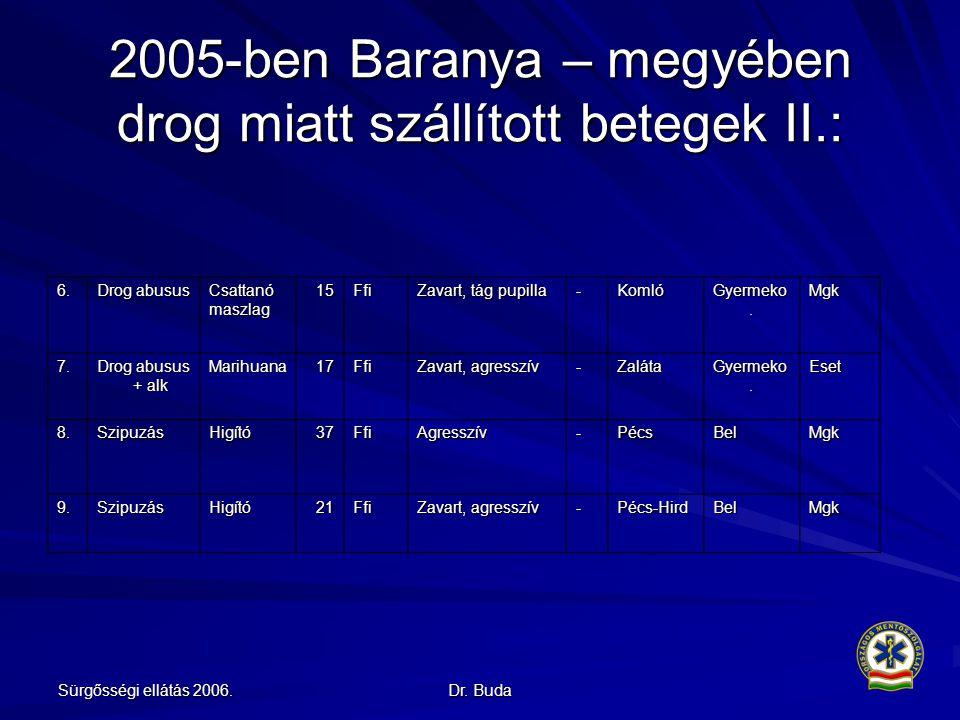 2005-ben Baranya – megyében drog miatt szállított betegek II.: