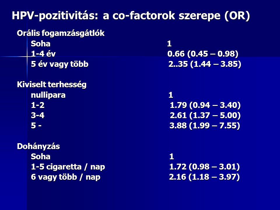 HPV-pozitivitás: a co-factorok szerepe (OR)