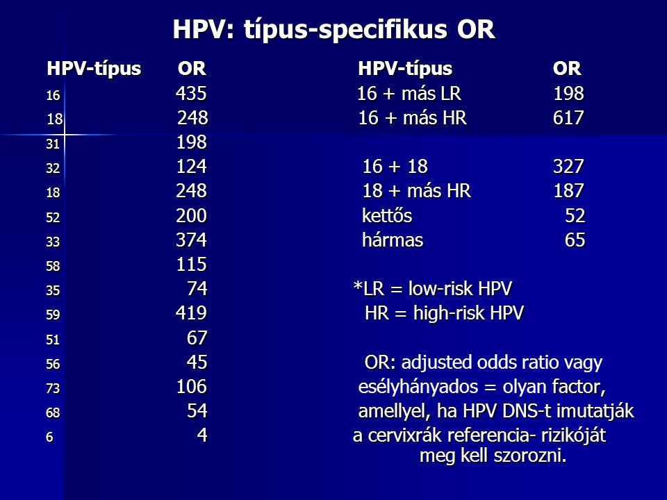 HPV: típus-specifikus OR
