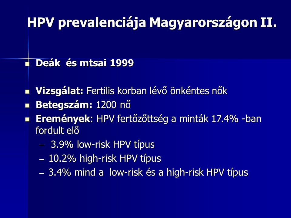 HPV prevalenciája Magyarországon II.