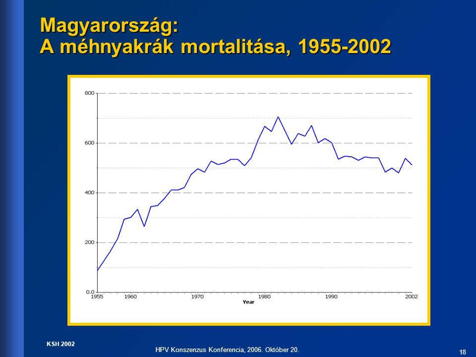 Magyarország: A méhnyakrák mortalitása, 1955-2002