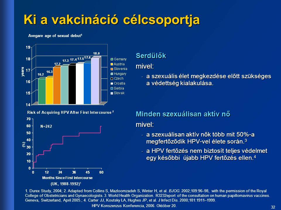 Ki a vakcináció célcsoportja