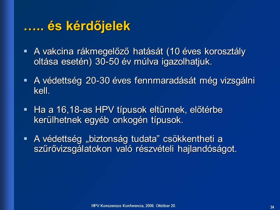 HPV Konszenzus Konferencia, 2006. Október 20.