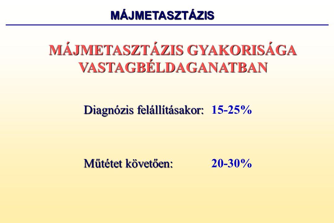 MÁJMETASZTÁZIS GYAKORISÁGA