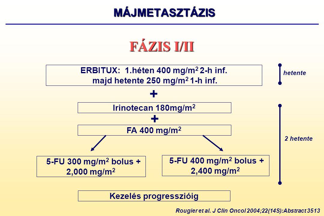 ERBITUX: 1.héten 400 mg/m2 2-h inf. Kezelés progresszióig
