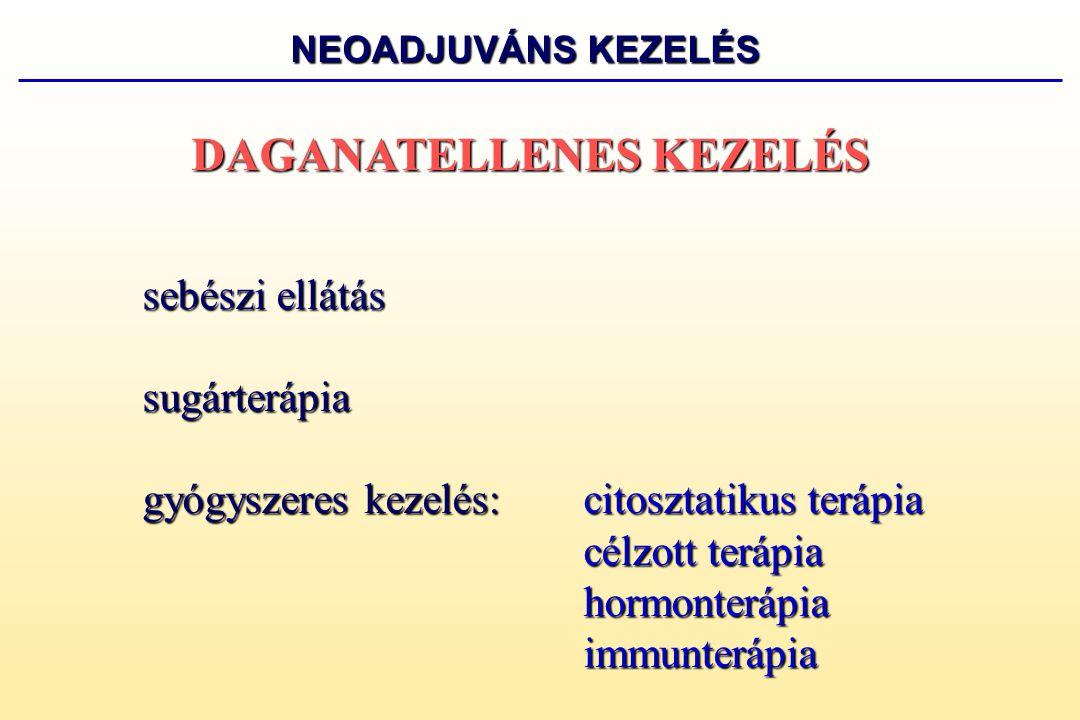 DAGANATELLENES KEZELÉS