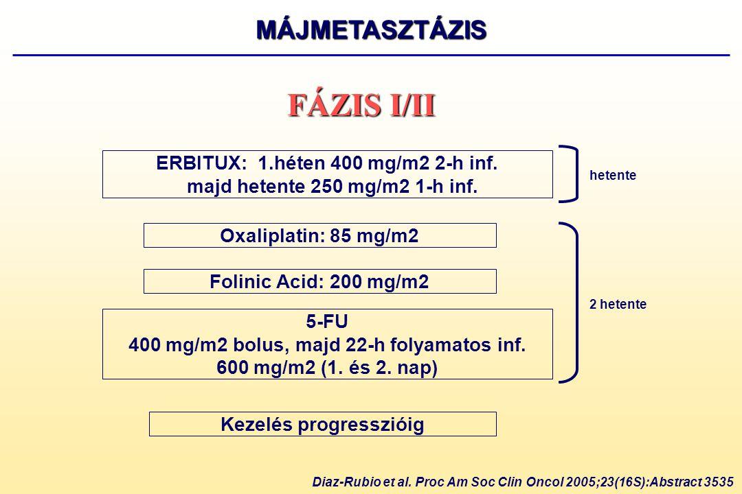 FÁZIS I/II MÁJMETASZTÁZIS ERBITUX: 1.héten 400 mg/m2 2-h inf.