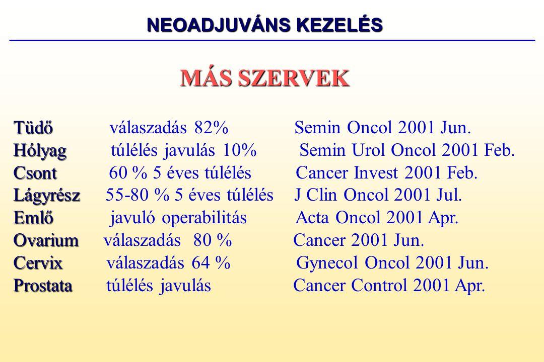 MÁS SZERVEK NEOADJUVÁNS KEZELÉS