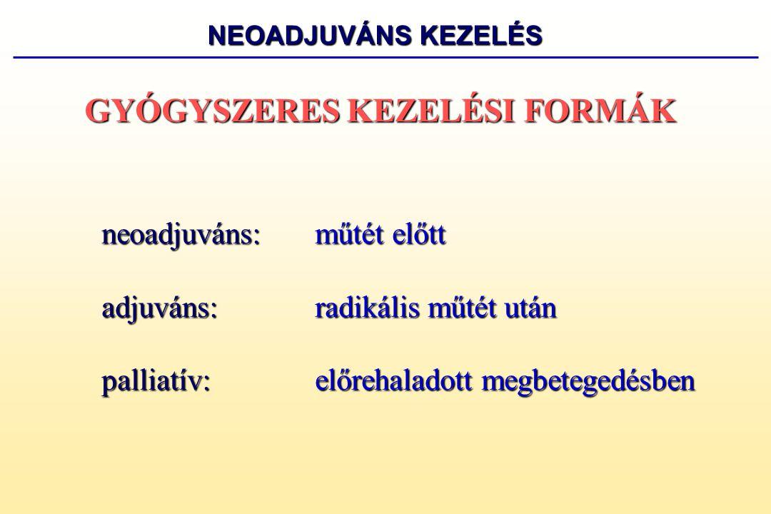 GYÓGYSZERES KEZELÉSI FORMÁK