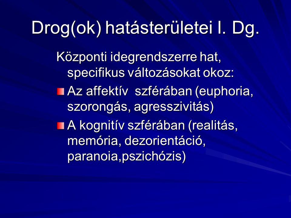 Drog(ok) hatásterületei I. Dg.