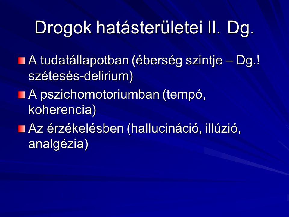 Drogok hatásterületei II. Dg.
