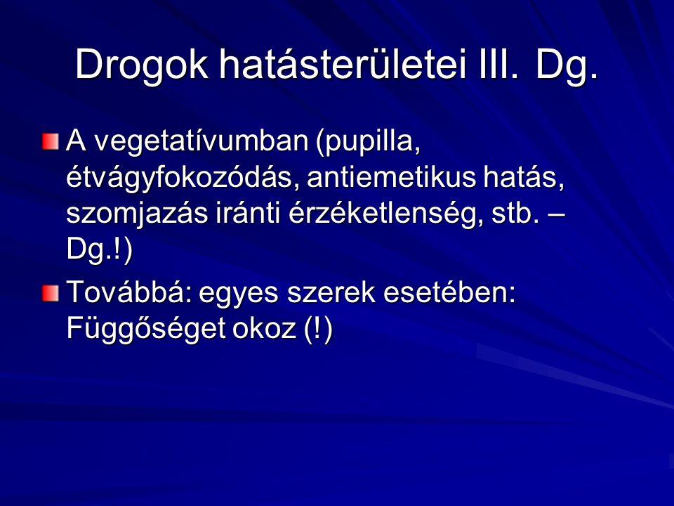 Drogok hatásterületei III. Dg.