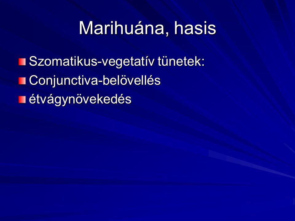 Marihuána, hasis Szomatikus-vegetatív tünetek: Conjunctiva-belövellés